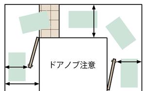 家具インテリアまめ知識 通路・部屋のサイズ